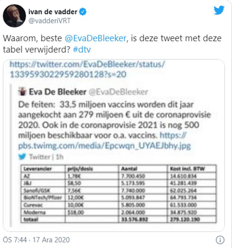 Son dakika haberi: Gizli koronavirüs aşısı fiyatlarını yanlışlıkla Twitterda paylaştı Belçikada skandal..